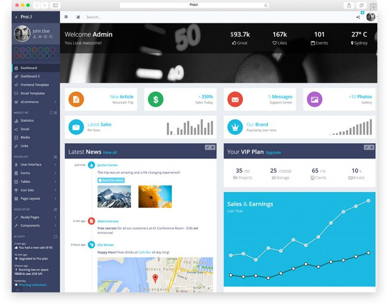Top 15 Best Bootstrap 3 Admin Dashboard Templates 2016 Edition ...